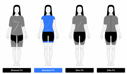 Primal fit guide for women's 719 Ride cycling apparel